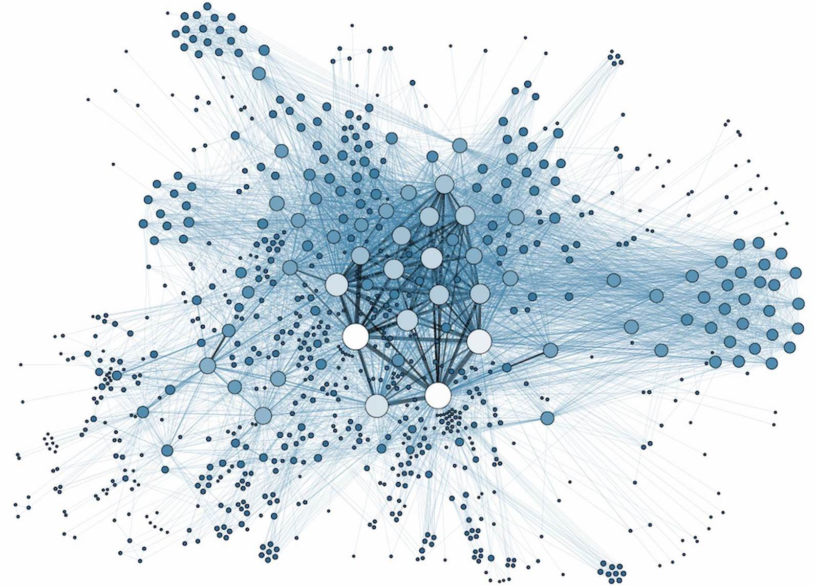 Introduction to Cypher query language - Neo4j Part II